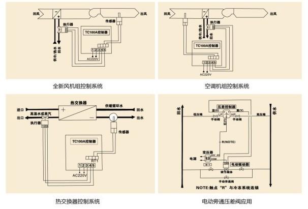 电动压差旁通阀工作原理   压差控制器dpc-1通过检测供/回水主管的压图片