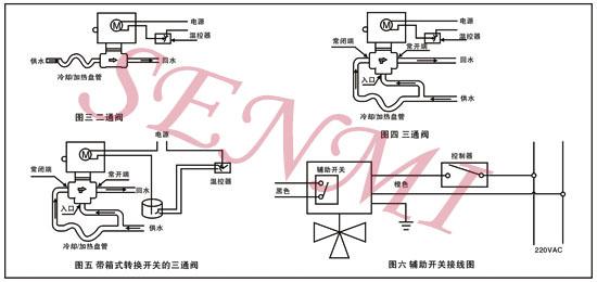 精小型电动两通阀,风机盘管专用电动两通阀