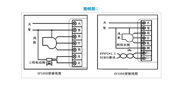 gp100-室内液晶温控面板,室内液晶温控器